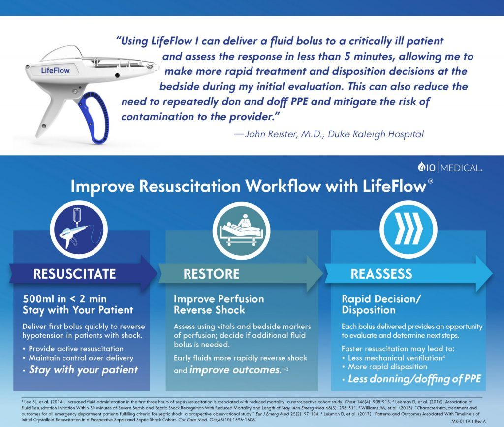 Improve resuscitation workflow with LifeFlow
